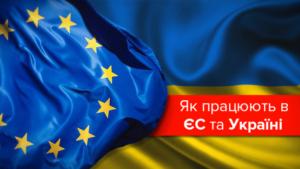 Скільки працюють і відпочивають в Україні та ЄС: інфографіка