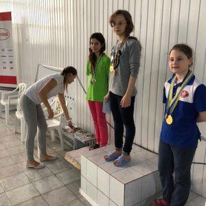 Спортсмены спортивно — оздоровительного комплекса Запорожской АЭС вернулись с соревнований по плаванию с медалями