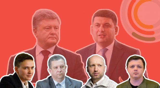 Выборы-2019: кто уже собрался идти в президенты и в Раду