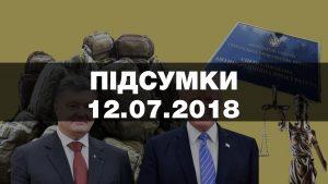 Кінець «рюкзакам Авакова», зміни в Антикорупційному суді та 100 затриманих Росією кораблів – підсумки четверга, 12 липня