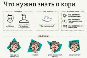 В Запорожской области 4 человека заболели корью