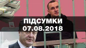 Погіршення стану Сенцова, доручення Порошенка щодо виборів та екологічне лихо на Дніпропетровщині- найважливіші новини вівторка за 60 секунд