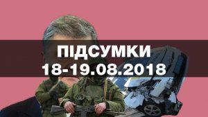 Звільнення Укроборонпрому від боргів, три смертельних ДТП та закон проти рейдерства — найважливіші новини вихідних за 60 секунд