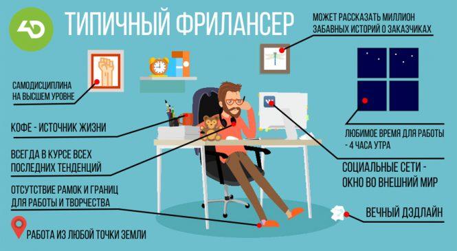 Как повысить продуктивность, если работа — на самого себя
