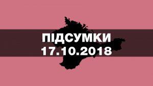 Теракт в окупованому Криму, бензин продовжує дешевшати, депутата облили нечистотами — найважливіші новини середи за 60 секунд