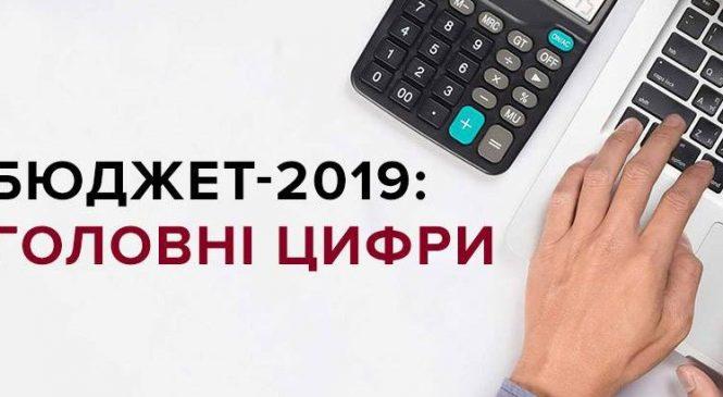 Бюджет Запорожья 2019: обратим внимание на цифры