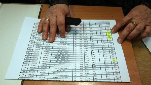 В Запорожской области член комиссии вела собственный список избирателей (Видео)