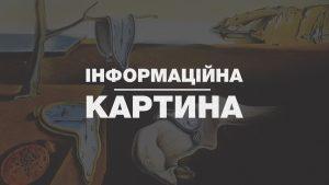 Послание мира, возвращение Коломойского, новые тарифы на газ — главные новости недели